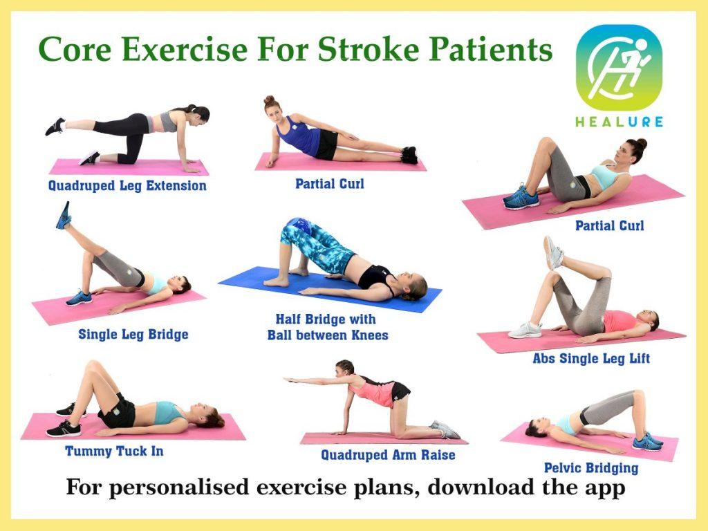 Упражнения при инсульте